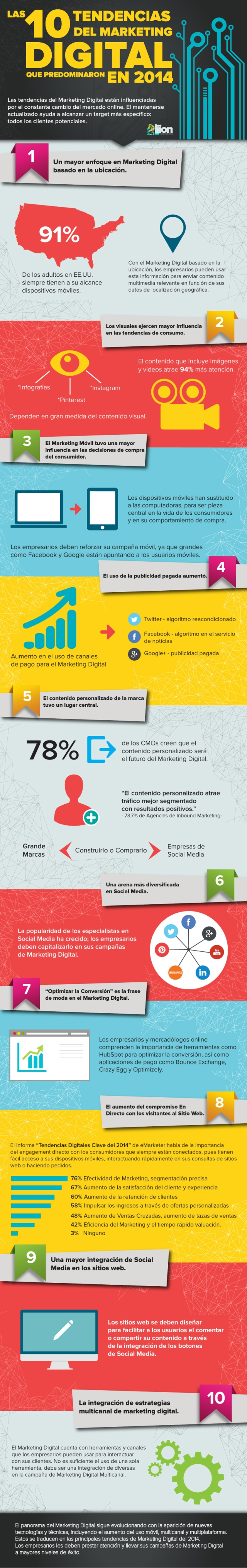 10 tendencias en Marketing Digital que triunfaron en 2014 #infografia #infographic #marketing