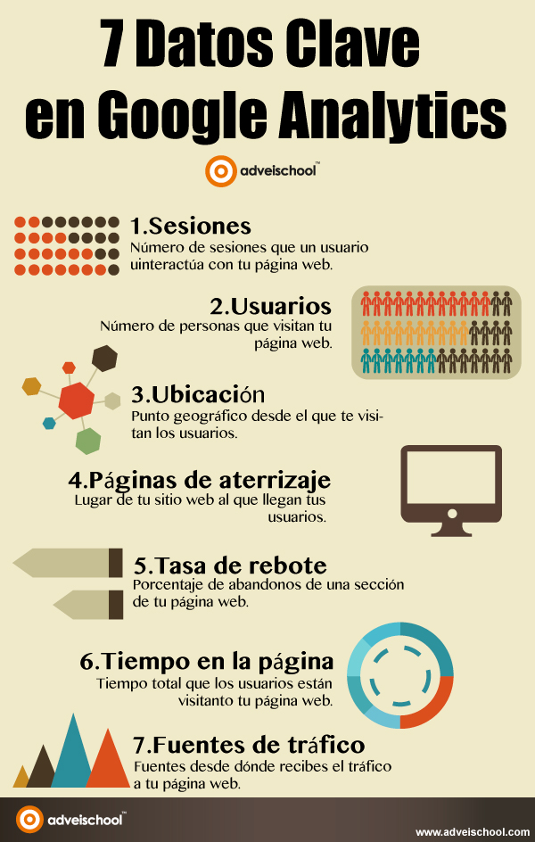 7 datos clave de Google Analytics
