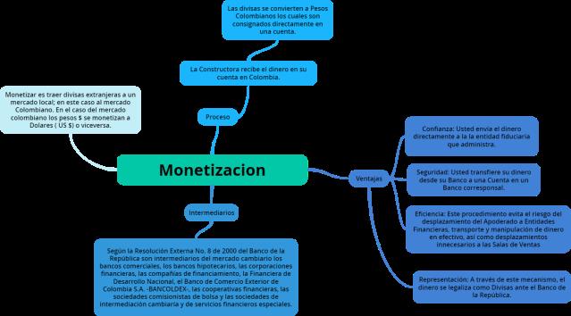 Monetizacion.png