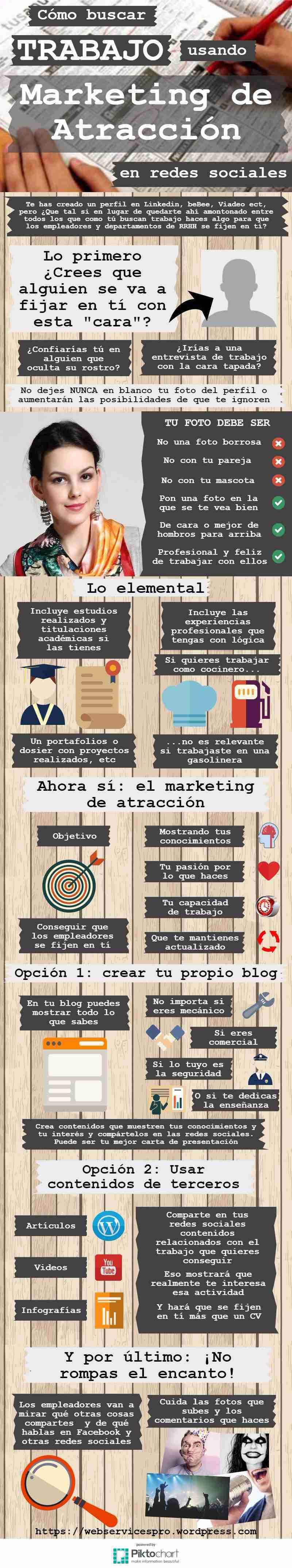 Buscar trabajo con marketing de atracción en Redes Sociales