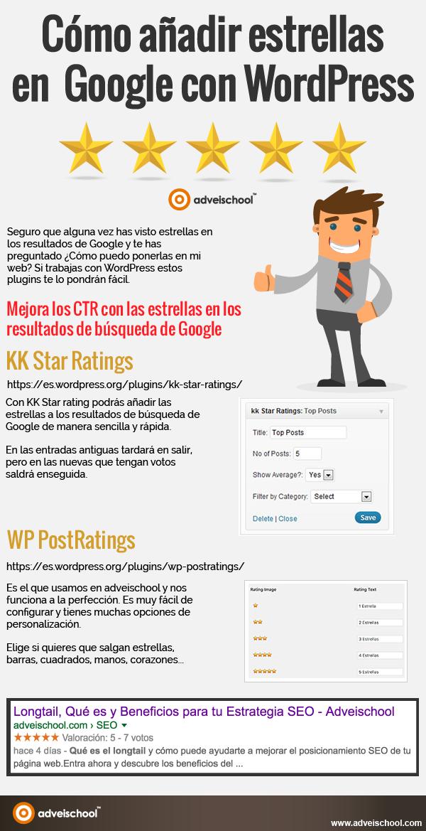 Cómo añadir estrellas en Google con WordPress
