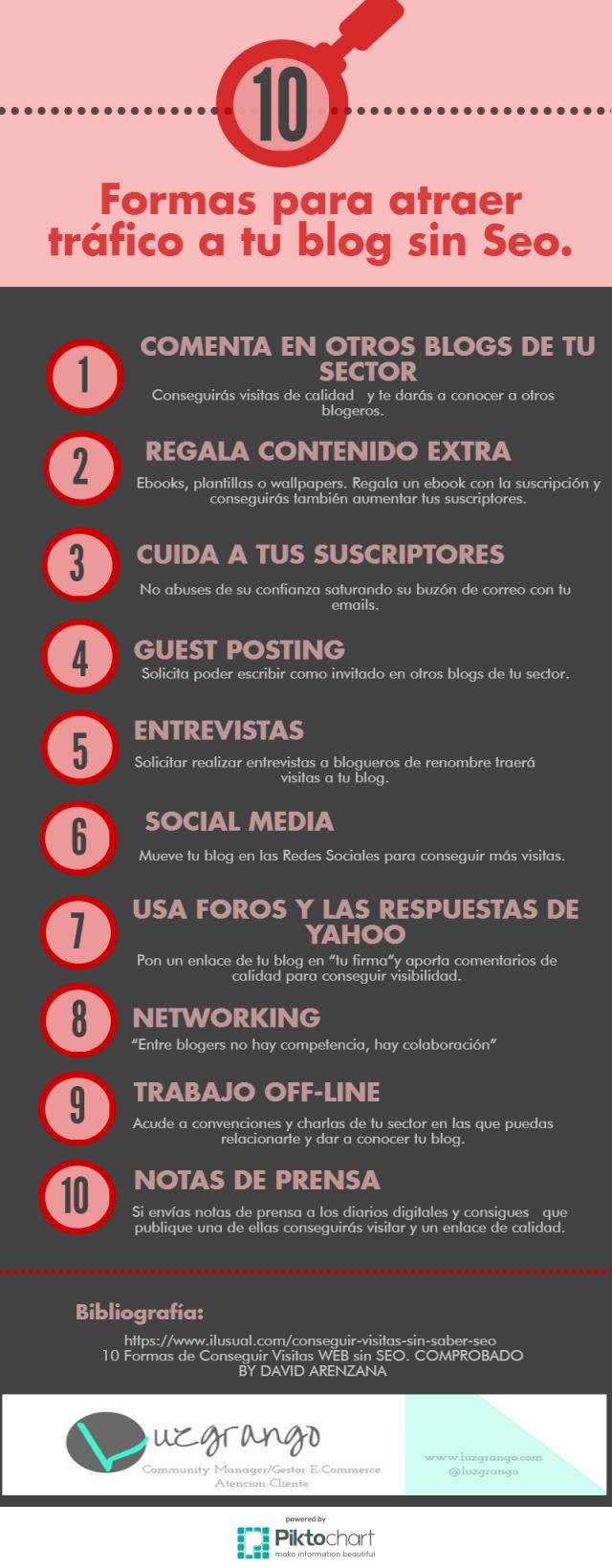 10 formas de atraer tráfico a tu Blog sin SEO