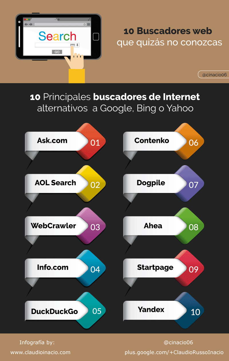 10 buscadores web alternativos