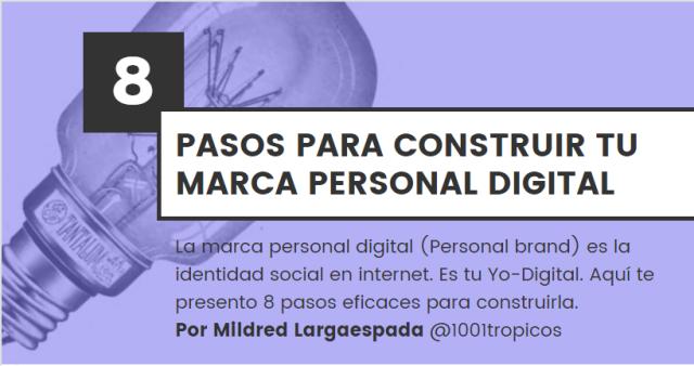 Identidad Digital Portada