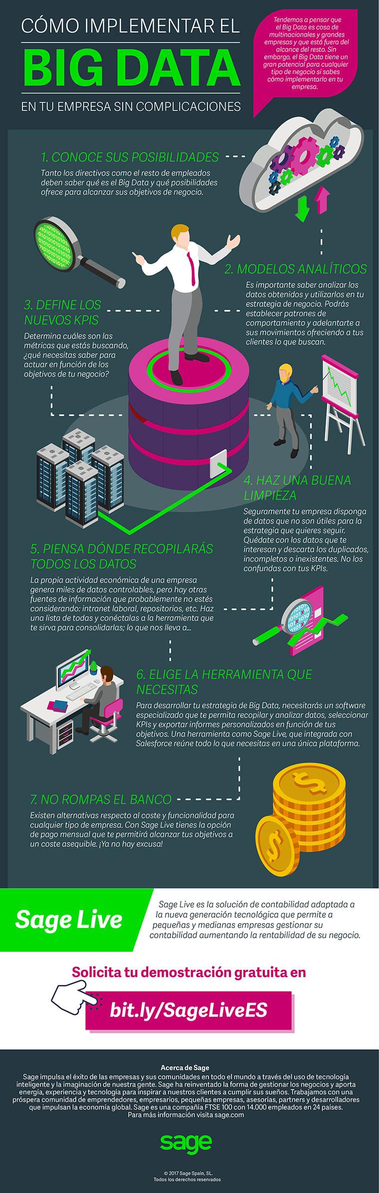 Cómo implementar Big Data en tu empresa