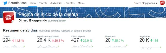 Analytics-Twitter