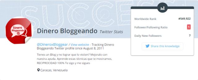 twitter-counter-dineroxbloggear