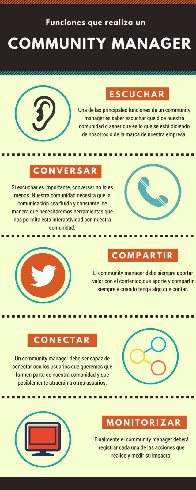 Acosta_Nicolas_Infografía