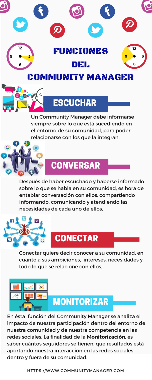 Candini1_Adriana_Infografia