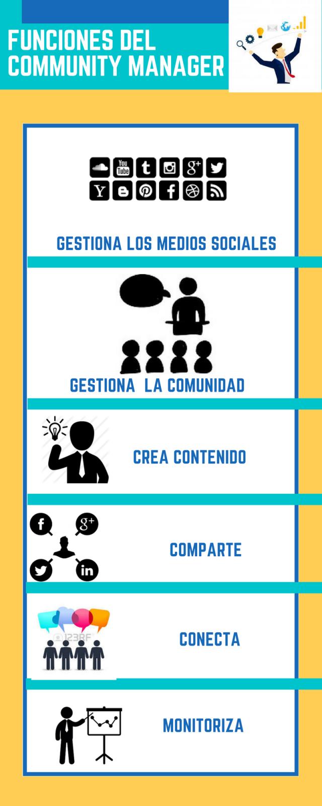 Escorche1_Francis_Infografía