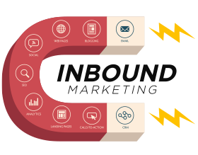 inbound-marketing-agency-soul-nyc-new