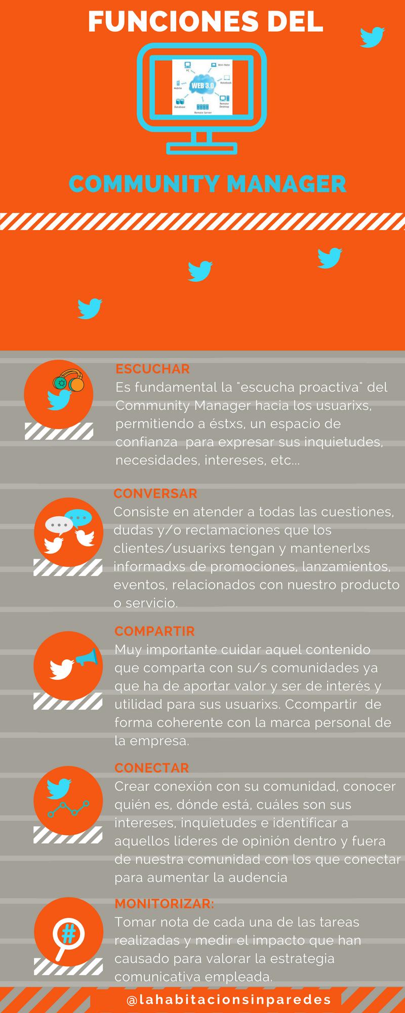Lastra_María Luisa_Infografía