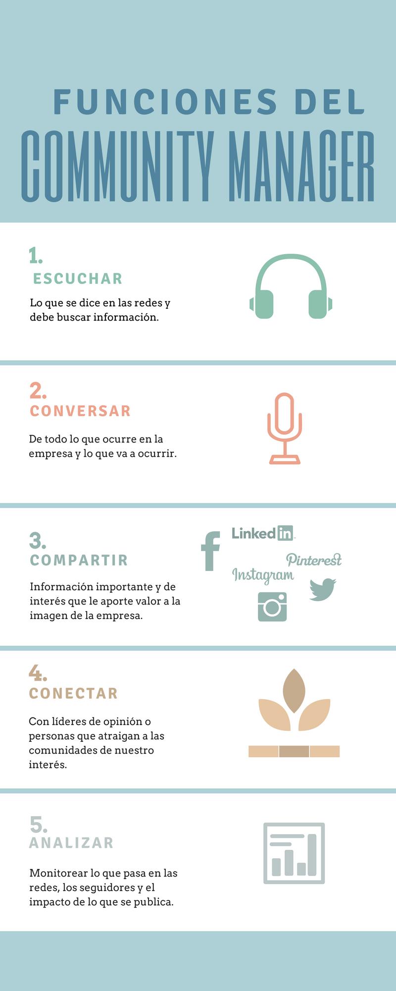Moreno_Isabel_Infografia (1)