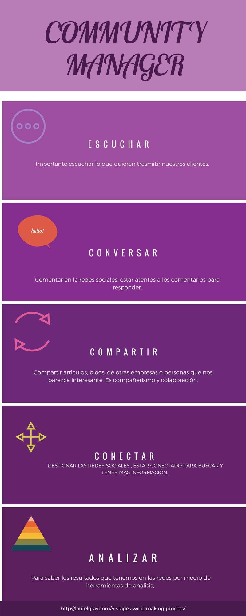 Navarro Adela Infografia