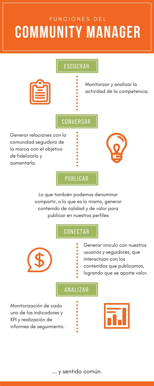 Rodríguez_Cristo_Infografía