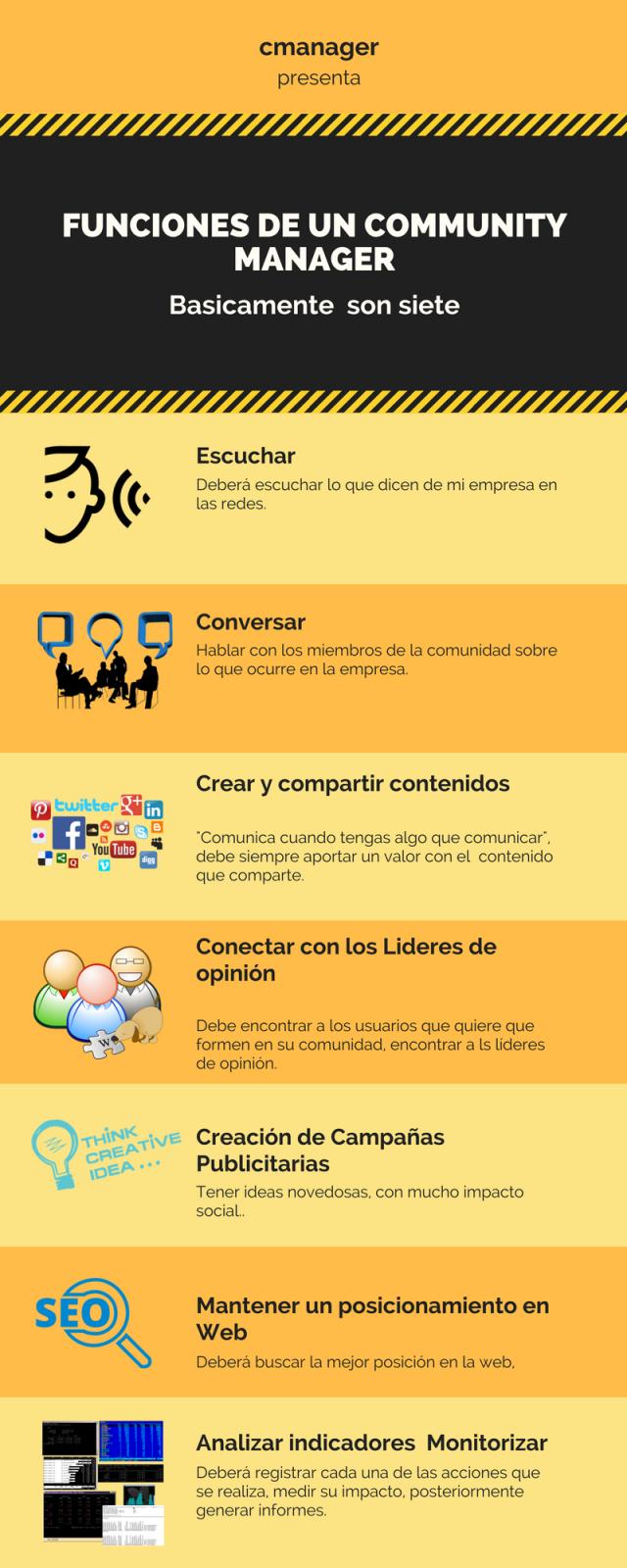 Zamorano_Jose Luis_Infografia